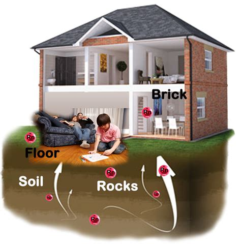 how is radon gas formed airvitamin august 2014