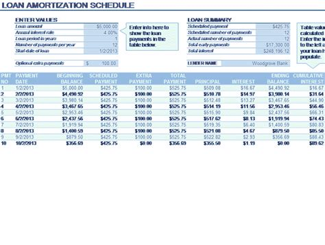 loan amortization excel  related excel