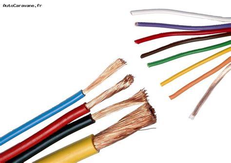fil electrique pour le calcul de section des cables electriques