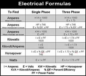 electrical formulas Images - Frompo