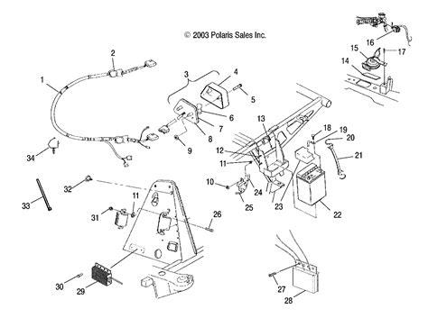 2011 polaris ranger 800 xp wiring diagram somurich com