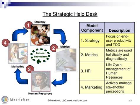 help desk best practices free help desk training series help desk best practices