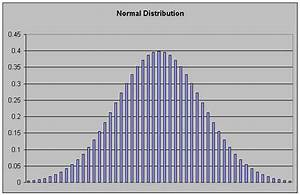 Blood Pressure Graph Normal Distribution Functions In R Poc Farm