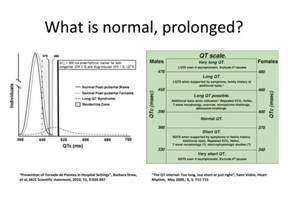 ppt qt prolongation considerations for im hospitalists