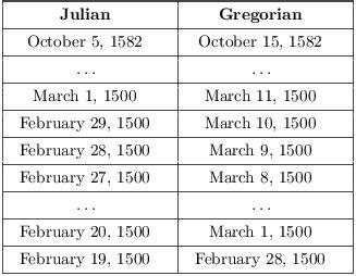 gregorian calendar calendars