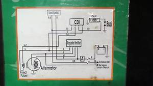 Sistem Elektronik Sepeda Motor