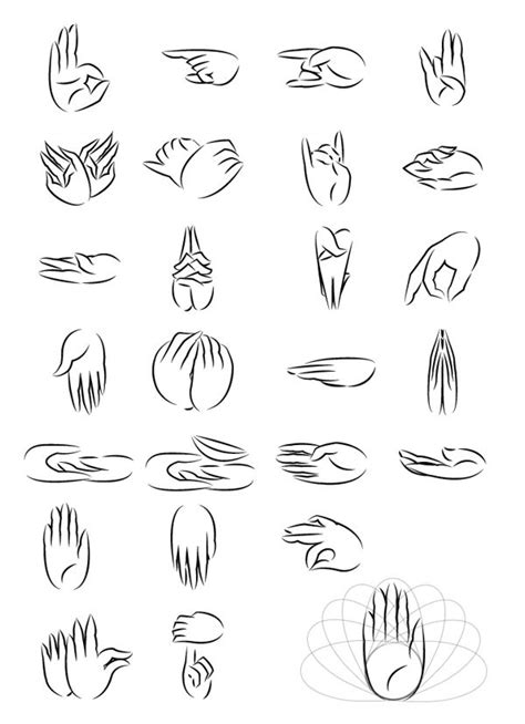 Buddhist Mudra Symbol Set on Behance