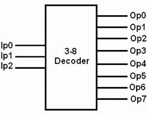 3x8 Decoder Pdf