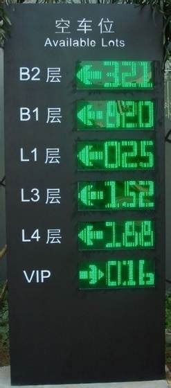parking guidance system led displayid product