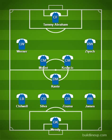 Chelsea's Predicted Lineup against Newcastle United? | EPL ...