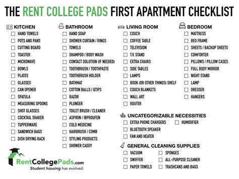 Appartment List by Apartment Checklist For New Renters Rent College Pads