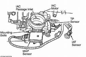 I Just Changed The Exhaust Manifold On My  U0026 39  U0026 39 01 Jeep