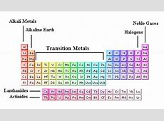 Kassidy's Penny's Chemistry Blog!!!!! Periodic table