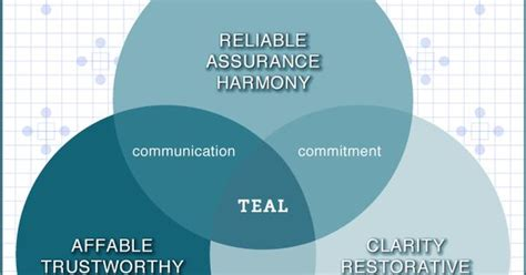 color teal meaning psychology of teal color meaning