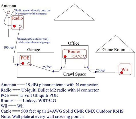 cat5e wiring diagram wall plate