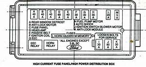 Fuse Box Diagram Ford Thunderbird Turbo Coupe 1988
