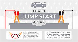 How To Jump Start A Car - Step By Step Guide