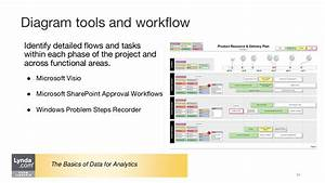 Diagram Tools And Workflow Identify