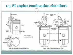 Simple Combustion Engine