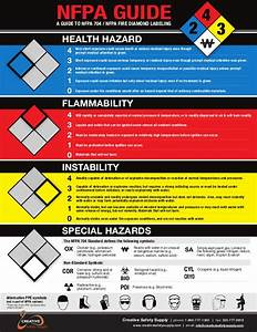 Free Nfpa Guide