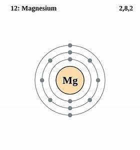 File Electron Shell 012 Magnesium Svg