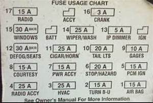 Camaro Fuse Box Diagram