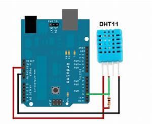 Dht11 Humidity Temperature Sensor