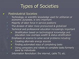 PPT - Chapter 3: Culture and Society: Hardware and Software of Our Social World PowerPoint ...