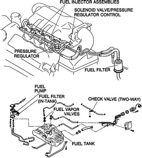 1998 buick lesabre fuse box diagram 1998 image similiar 99 buick lesabre fuse diagram keywords on 1998 buick lesabre fuse box diagram
