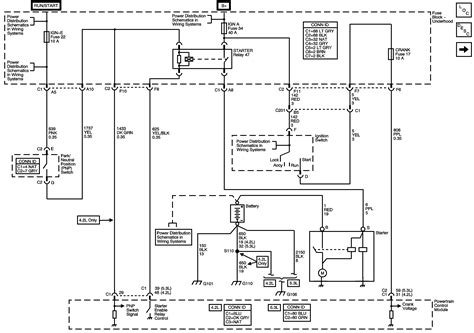 Need Information About The Electrical System