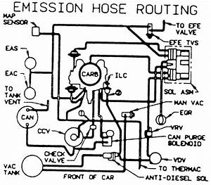 Oldsmobile Fuse Box Diagram Wiring Schemes
