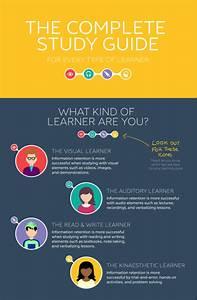 Study Skills Infographic