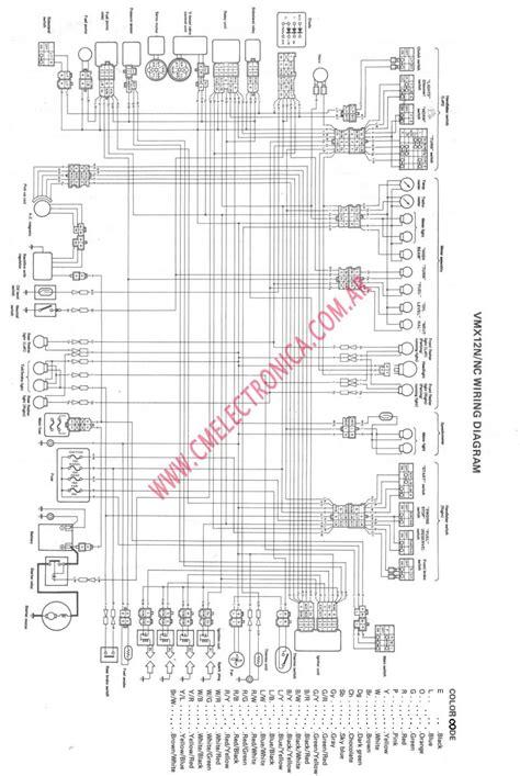 Diagrama Yamaha Max