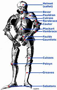 Ponents Of Me Val Armour  U2013 Knight Armor Diagram