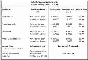 Miete Berechnen Nach Mietspiegel : steuerberater heilbronn eckstein frey partner steuerberatung heilbronn mandanten ~ Themetempest.com Abrechnung