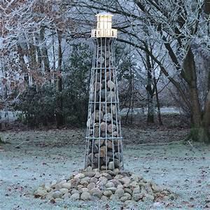 Holzwände Für Garten : leuchtturm 180cm verzinkt ~ Sanjose-hotels-ca.com Haus und Dekorationen
