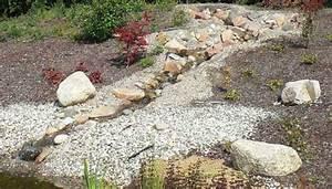 Gartenteich Mit Bachlauf : bachlauf anlegen bauanleitung f r einen bachlauf ~ Buech-reservation.com Haus und Dekorationen