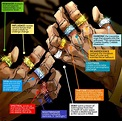 Marvel's Shang-Chi, the Mandarin, and the Ten Rings ...