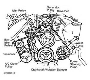 similiar 2007 ford mustang v6 engine diagram keywords jerking accelerating y my 2001 ford mustang gt v8 or jerking when i
