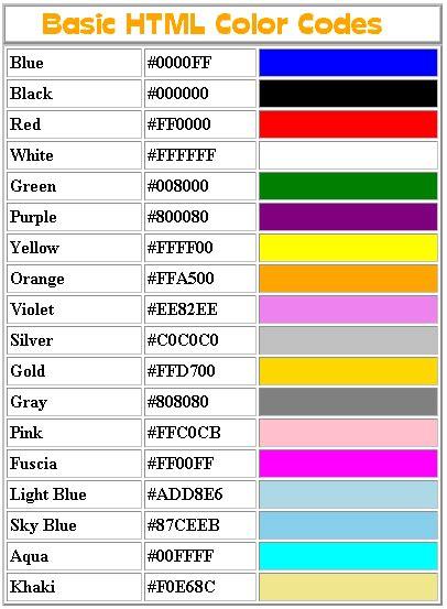html colors codes basic html code sheet 2