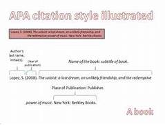 What 39 S New Plough Library APA Vs MLA Books APA Reference Page Apa Reference Page And Table Pictures To Pin On Pinterest Citation Reference