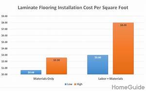 2020 Laminate Flooring Installation Costs   Prices Per