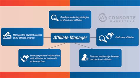 Affiliate Program Management Company. College Evaluation Websites Adt Detroit Mi. Peachtree 2005 Free Download. Can I Consolidate Sallie Mae Loans. Insurance Companies In Oregon. Culinary Art Schools In Atlanta. Pt Schools In California Posting Job Openings. University Of Maine Nursing Acura Car Sales. Wholesale Hurricane Shutters Cash Now Pawn