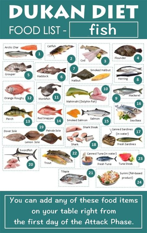 complete dukan diet food list   phases fitneass