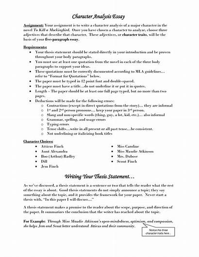 Character Analysis Essay Thesis Template Traits Statement