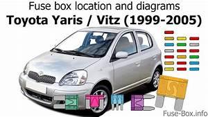Fuse Box Location And Diagrams  Toyota Yaris    Vitz  Xp10