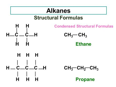 what is structural formula chapter 22 carbon hydrocarbons ppt video online download