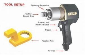 Buy Rad U00ae Pneumatic Torque Tools  Standard  Metric Rad Gun Wrench