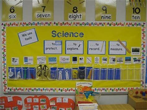 designing a creative elementary word wall classroom caboodle 266 | word wall science