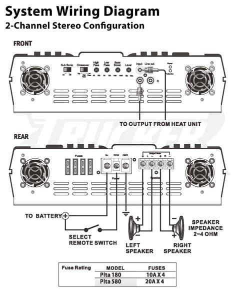 4 channel wiring diagram roc grp org